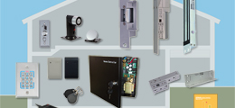 Overview Access Control Products from Conas