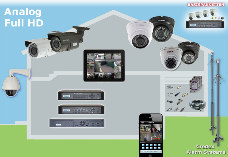 CCTV camera, video recorders