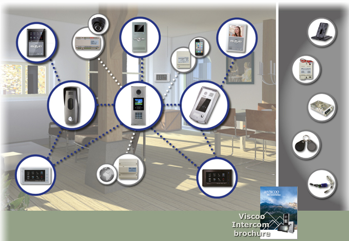 Viscoo Intercom Systems