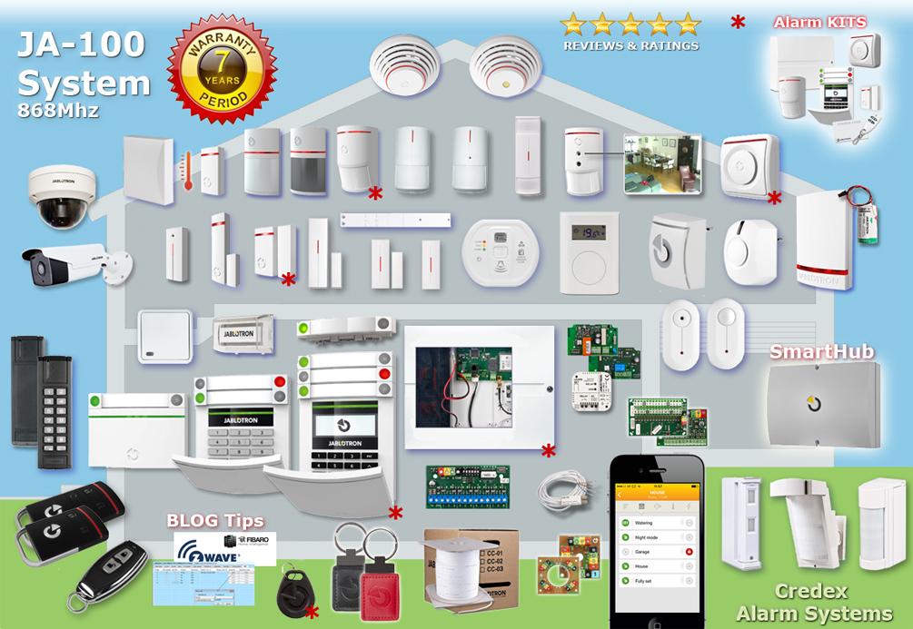 Jablotron 100 alarmsysteem overzicht