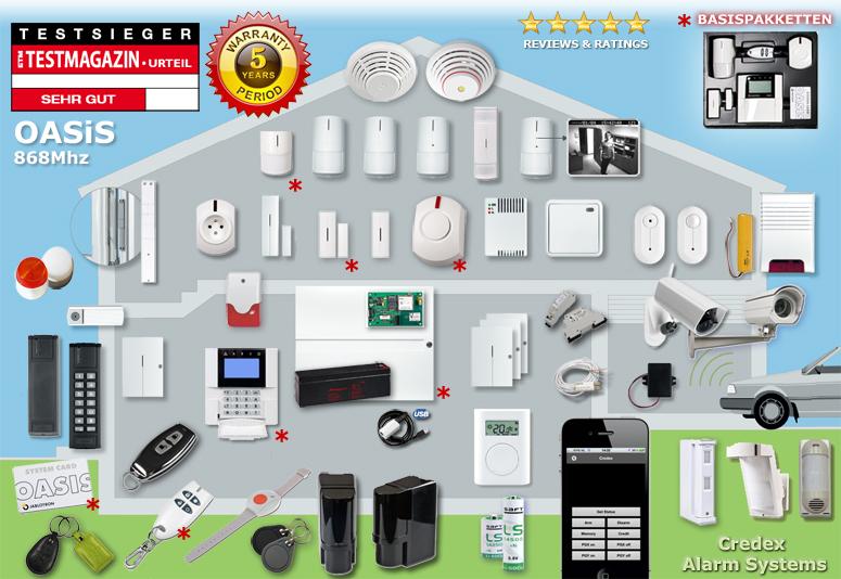 Jablotron Oasis 80 draadloos alarmsysteem detectoren
