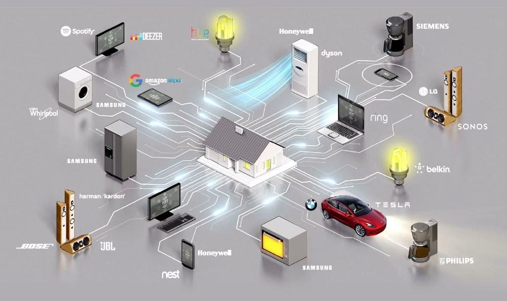 jablotron ja-smarthub home automation